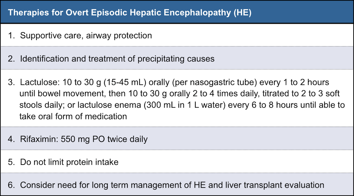 diagnosis and management of hepatic encephalopathy - core concepts, Skeleton