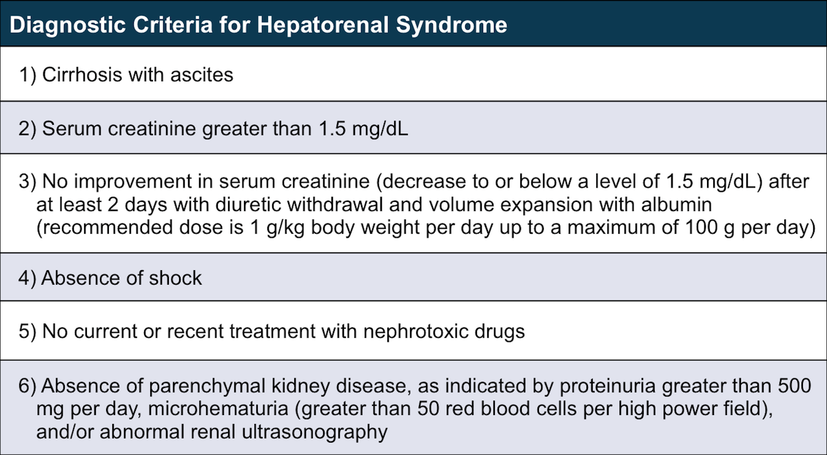 <div>Salerno F, Gerbes A, Ginès P, Wong F, Arroyo V. Diagnosis, prevention and treatment of hepatorenal syndrome in cirrhosis. Gut. 2007;56:1310-8.</div>