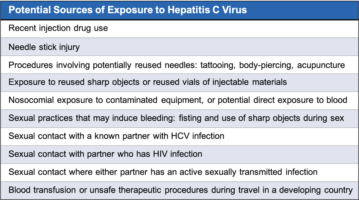 core concepts - diagnosis of acute hcv infection - screening and