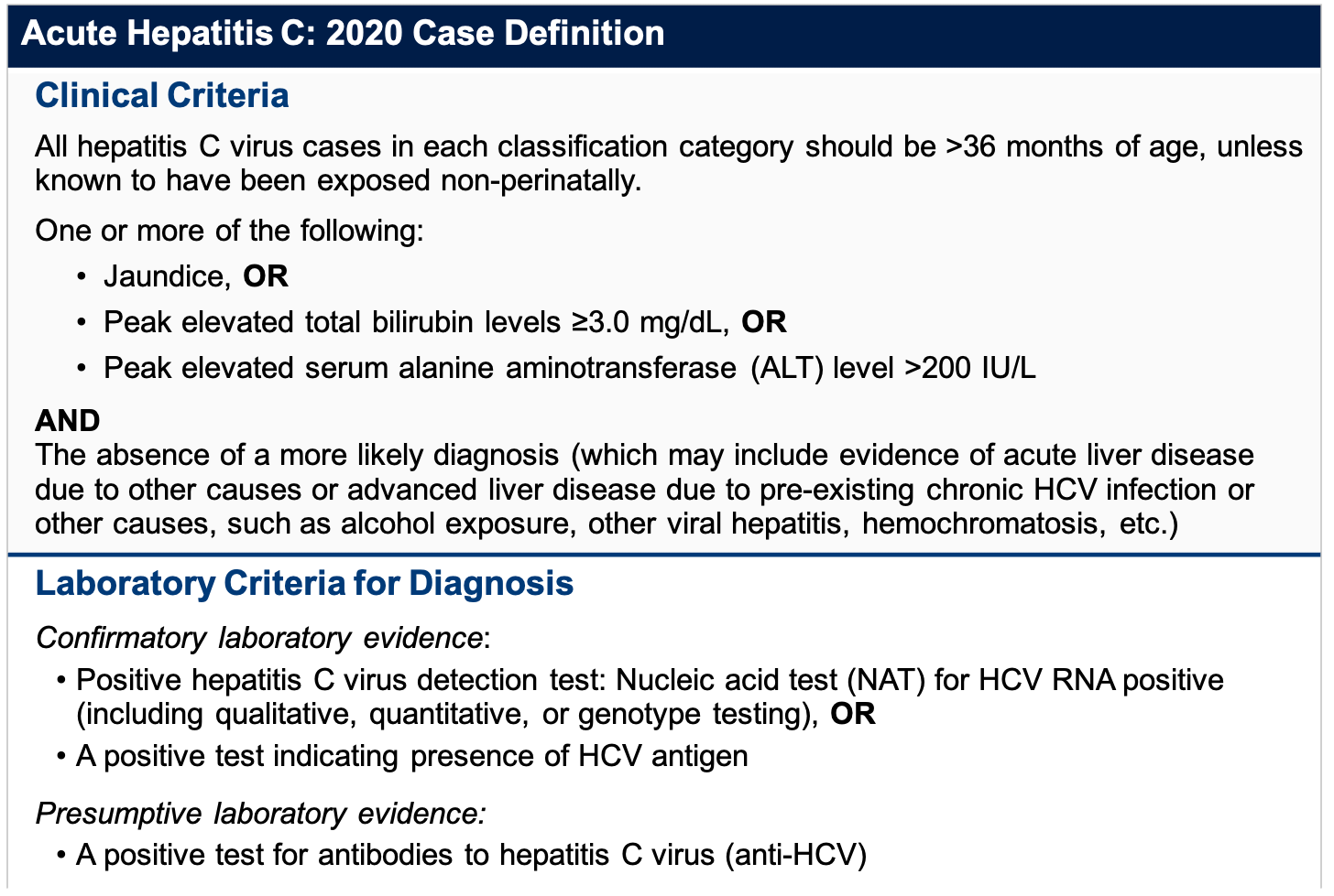 <div>Source: Centers for Disease Control and Prevention (CDC)</div>