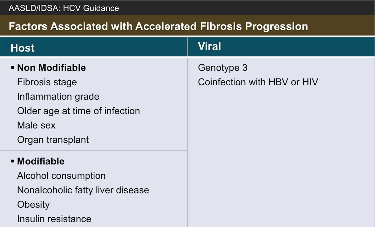<div>Source: American Association for the Study of Liver Disease, the Infectious Diseases Society of America. When and whom to initiate HCV therapy. Recommendations for testing, management, and treating hepatitis C.</div>