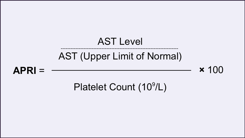 The APRI score provides a quick estimate for predicting severe fibrosis or cirrhosis. The AST upper limit of normal should be the upper limit of normal established by the laboratory that performed the test.  Most laboratories use an AST upper limit of 40 IU/mL.